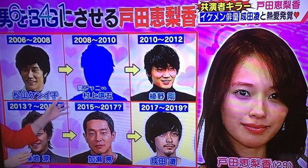 大物キラー 戸田恵理子